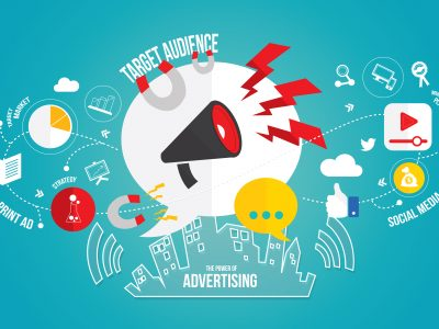 Importance of Advertising in a Business.
