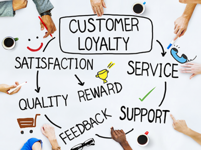 Brand loyalty and customer re-visit.